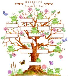 Our Unity tree Spanish Family Tree, Family Tree Chart, Kids English, Printable Banner, Printables, Baby Album, Family Genealogy, School Fun, Diy And Crafts