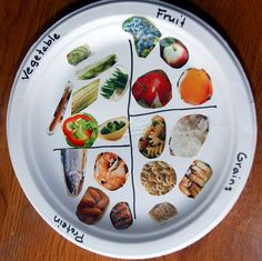 Teach healthy eating - Make a food plate together