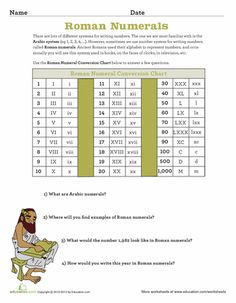 Worksheets: Roman Numerals