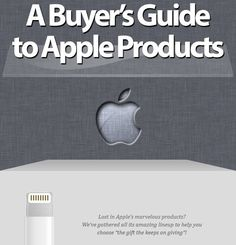 A Buyer's Guide to Apple Products [Infographic]
