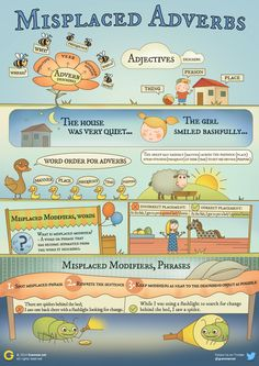 - Misplaced adverbs. How to avoid typical mistakes -