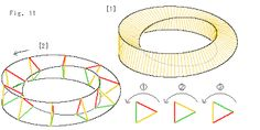 Image result for mobius torus