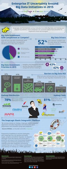 Big-Data_infographic_FINAL