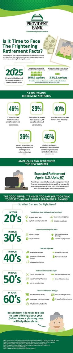 Retirement Planning & Facts – Retirement Advice | Provident Bank of NJ http://www.providentnj.com/site/personalservices/ira/retirementplanning.aspx