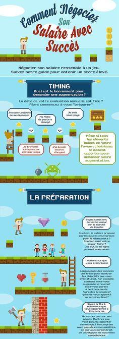 Resume infographic  Resume infographic  Infographics CV Miguel