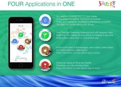 The Smart App | Naturally Healthy Cell Wellbeing