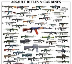 Assault Rifles and Carbines