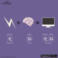 "As we said before, Chinese can be more fun with literal translations. Here's one of our favorites, the ""Electric Brain."" diàn nao - computer"