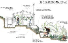 dry composting toilet