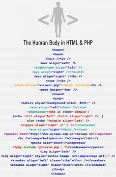 The Human Body in Html and PHP. The DNA from all of the cells in the human body is miles long. But it seems that if we were digitized, our code would only be a page long, including the detail about our shoes and, uhm, a tattoo on our right leg: Computer Programming Languages, Programming Humor, Coding Languages, Python Programming, Learn Programming, Computer Basics, Computer Coding, Computer Technology, Computer Science