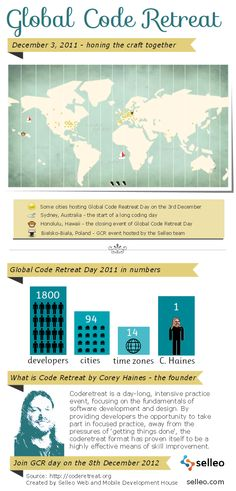 World Global Code Retreat Day – What its all about? [Infographic]