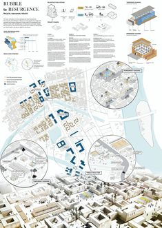 Results of Mosul Postwar Camp, a worldwide architecture competition for students and professionals. You can check the full results in our webpage (click in the image). Presentation Board Design, Architecture Presentation Board, Architecture Board, Architecture Student, Architecture Portfolio, Site Analysis Architecture, Architecture Concept Diagram, Urban Design Diagram, Urban Design Plan
