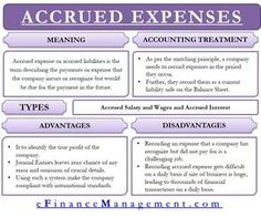 Accounting And Finance, Personal Finance, Self Improvement, Meant To Be, Knowledge, Vest, Printables, Education, Business