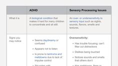 ADHD and sensory processing issues can look similar in children. Learn the differences between sensory processing and ADHD, including signs and how professionals can help.