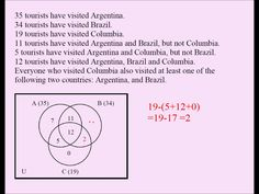 Solving problems with venn diagrams homeschool resources venn diagram word problems 3 sets venn diagrams and sets ccuart Gallery