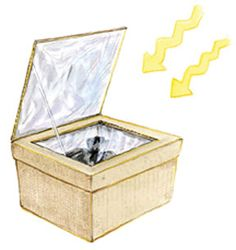 You can pasteurize your composted material in a solar cooker made from a cardboard box, aluminum foil and plastic wrap.