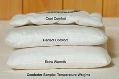 """Includes 8"""" x 8"""" samples of each of the following temperature weights: Cool Comfort, Perfect Comfort, Extra Warmth (3 samples in total). The initial cost of $10.00, is rebated if you decide to order a comforter thus making this a FREE sample. (Clearance comforters and crib sizes excluded). This sample is to be RETURNED IN ONE WEEK. We provide a returned stamped envelope. All you do is drop it in the mail. Non-returned samples will be subject to a fee!"""