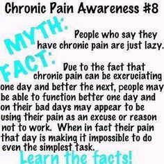 Fibromyalgia Awareness...help spread the facts.