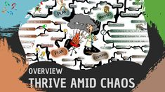 The Thrive Amid Chaos IQ Matrix explores how to find the strength and clarity you need to make the best of chaotic and difficult situations. During chaotic times, it's very important that we are proactive in how we handle things. It's easy during a crisis to react and overreact emotionally to the unfolding events and circumstances of our lives. However, this never really helps, and can often aggravate the situation.   #chaos #crisis #adversity #mindmap #iqmatrix Frame Of Mind, Video Go, Greater Good, Before Us, On Set, Thought Provoking, Stress, Shit Happens, How To Plan