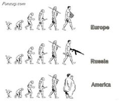 Stages Of Evolution Of Man | evolution of man | Pic | Gear | True ...
