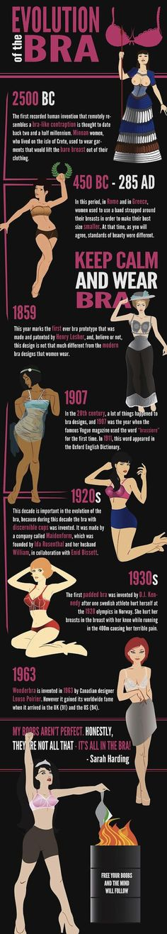 Infographic: The Evolution Of The Bra
