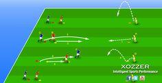 Ejercicio de fútbol de anticipación al jugador.