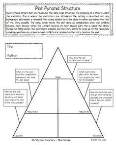 Plot Diagram Foldables: Story Elements Collection for Middle Grades Common Core Teaching Plot, Teaching Reading, Teaching Resources, Teaching Ideas, Plot Diagram, High School Books, 5th Grade Reading, Good Sentences, Story Elements