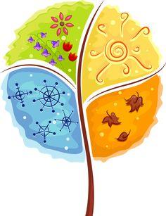 Tree four seasons design vector Art Projects For Teens, Fall Crafts For Kids, School Projects, Art For Kids, Summer Season Drawing, Four Seasons Art, Aqua Wallpaper, Drawing Lessons, Felt Dolls