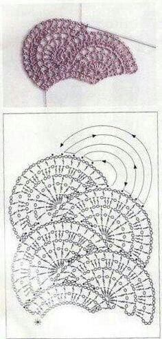 Semi circle scales