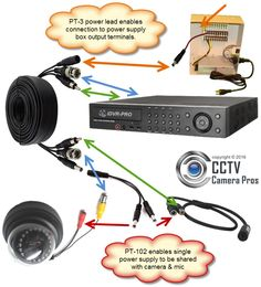Installing Audio Surveillance Microphone Installation with Power Supply Box, Security Camera, Shared Cable Home Theater Setup, Home Theater Speakers, Camera Mic, Video Camera, Spy Camera, Wireless Security Cameras, Wireless Home Security Systems, Cctv Camera Installation, Home Protection