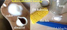 Így készíts kukoricakonzervet házilag. Mutatom! >>> Kitchen Ideas