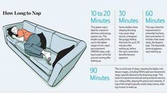 Taking rest for your body and soul on daily basis is more than essential, and many health experts around the globe confirm this to be true. Therefore, a simple nap can bring more benefits to your health that sometimes a long night sleep. However, many people wonder what a nap constitutes in terms of timeframe […]