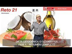 ¿está permitido el aceite de palma en la dieta cetosis?