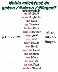 1597 best DEUTSCH-2 images on Pinterest in 2018 | German language ...