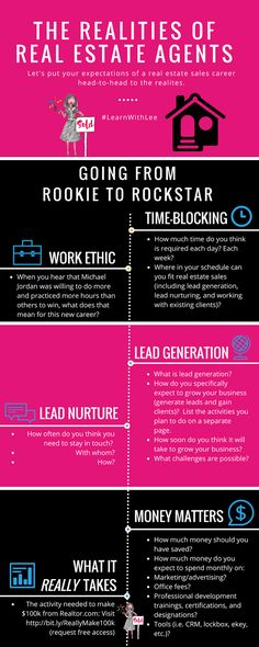 The Realities of Real Estate Agents 2016 The Effective Pictures We Offer You About Real Estate broch Real Estate Career, Real Estate Business, Real Estate News, Real Estate Broker, Selling Real Estate, Real Estate Sales, Real Estate Investing, Real Estate Marketing, Real Estate Training
