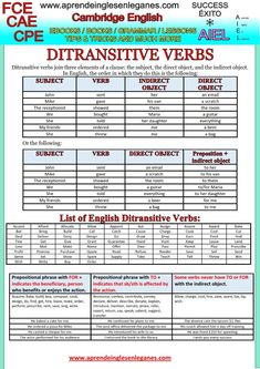 "Have you ever heard of ""DITRANSITIVE VERBS""? They are used a lot in English. If you've been studying English for a while, then you more than likely have been exposed to then at some point. Have a look at the grammar sheet below to learn more about them. John sent me an email. John sent an email to me."