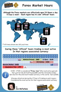 Forex Market Hours The Markets Are Effectively Open 24 A Day 5 Days