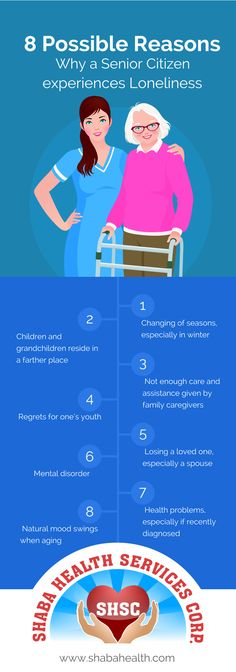 8 Possible Reasons Why a Senior Citizen experiences Loneliness visit http://www.shabahealth.com/ for more details #ShabaHealthServicesCorp
