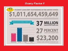 Student Loans sad but True, Here is how Wakeup NOW is helping me pay my student loans..