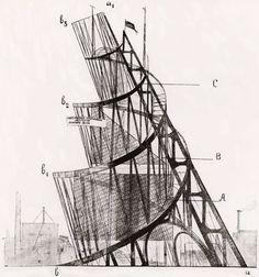 Modernist design - architecture, furniture, graphics, industrial design, etc. - from the early century Styles include bauhaus. Bauhaus, Architecture Drawings, Modern Architecture, Alexander Rodchenko, Russian Constructivism, Socialist Realism, Innsbruck, Art History, Renaissance