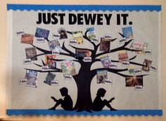 Library Bulletin Board - Dewey Decimal System (Just Dewey It) School Library Decor, School Library Lessons, School Library Displays, Middle School Libraries, Elementary School Library, Library Ideas, Elementary Library Decorations, Library Signs, Library Posters