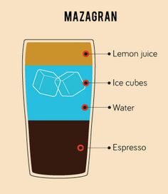 In Portugal they love a type of coffee called Mazagran. Would you try lemon juice mixed with espresso?