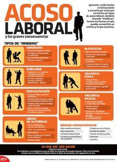 Hola: Una infografía sobre Acoso laboral y sus consecuencias. Vía Un saludo