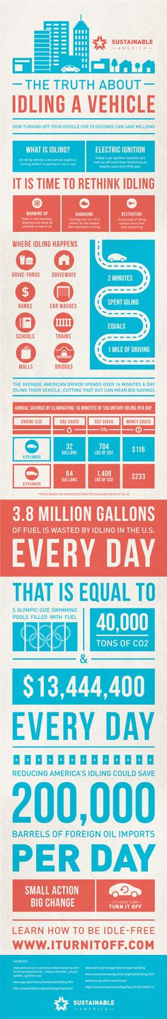 The Truth About Idling [infographic] As part of our Turn It Off anti-idling campaign, we created this handy, shareable #infographic that explains the facts about idling and why it is a crucial economic, health, and environmental issue. A small change to your daily driving habits can make a big change. Take a look, then take the pledge to stop idling and spread the word.