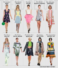 Top 10 Trends From Spring 2012 by Elle The big fashion ideas you need to know, from the latest print to the new silhouette. 2014 Fashion Trends, 2014 Trends, Spring Summer Trends, Spring Summer Fashion, Spring 2014, Summer 2014, Spring Style, Big Fashion, Fashion Beauty