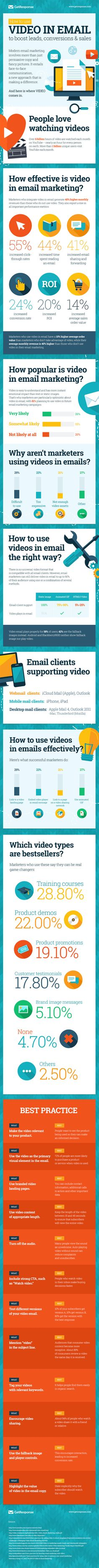 Email Marketing How to Use Video to Boost Conversions and Sales #Infographic