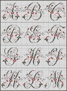 Cross Stitch Vintage Alphabet with Berries - Part 1
