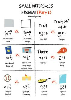 Study and learn basic Korean words with us in a fun way using graphics and comics. Also learn about Korean culture and places to visit. Learn To Speak Korean, Learn Basic Korean, Korean Words Learning, Korean Language Learning, Learn Korean Alphabet, Learn Hangul, Korean Writing, Korean Phrases, Korean Lessons