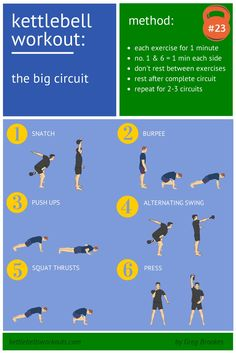 00003 Big Circuit Exercises Snatch * Burpee Push Ups Alternating Swing Squat Thrusts Overhead Press * How to Perform the Workout Run through this circuit without resting between exercises. 1 minute per exercise, some exercises are 1 minute per side *. Kettlebell Circuit, Kettlebell Training, Kettlebell Swings, Circuit Exercises, Hiit Session, Workout Session, Hiit Workouts For Men, Extreme Workouts, Workout Men