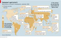 Labour laws in 104 countries reserve some jobs for men only - Never done